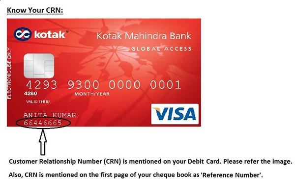 Kotak forex card rate